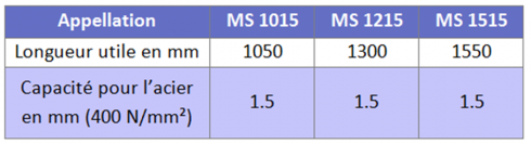 caracteristiques Plieuse à segments MS