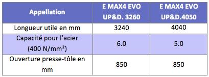 caracteristiques Plieuse - panneauteuse semi-automatique E MAX4 EVO UP&DOWN