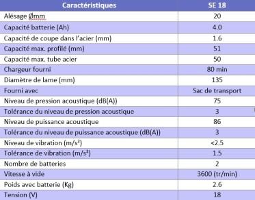 caracteristiques Scie électroportative SE18