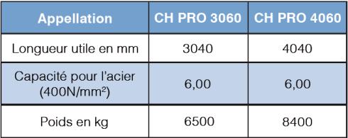 caracteristiques Cisaille guillotine motorisée numérique CH